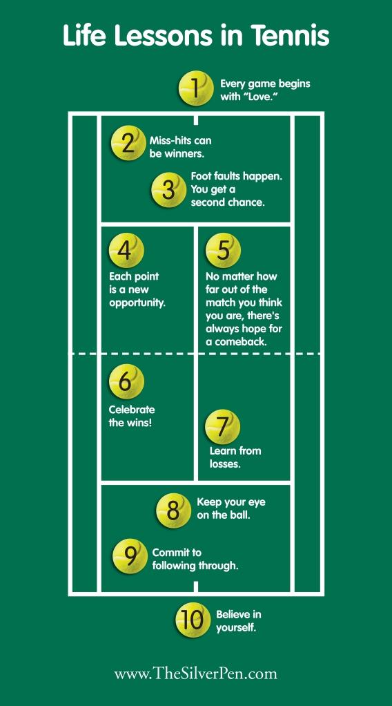 Tennis' Life Lessons