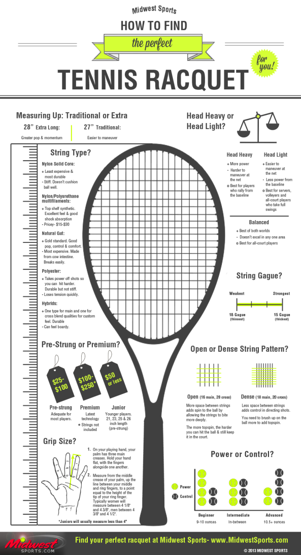 midwest-choosing-a-tennis-racquet-infographic